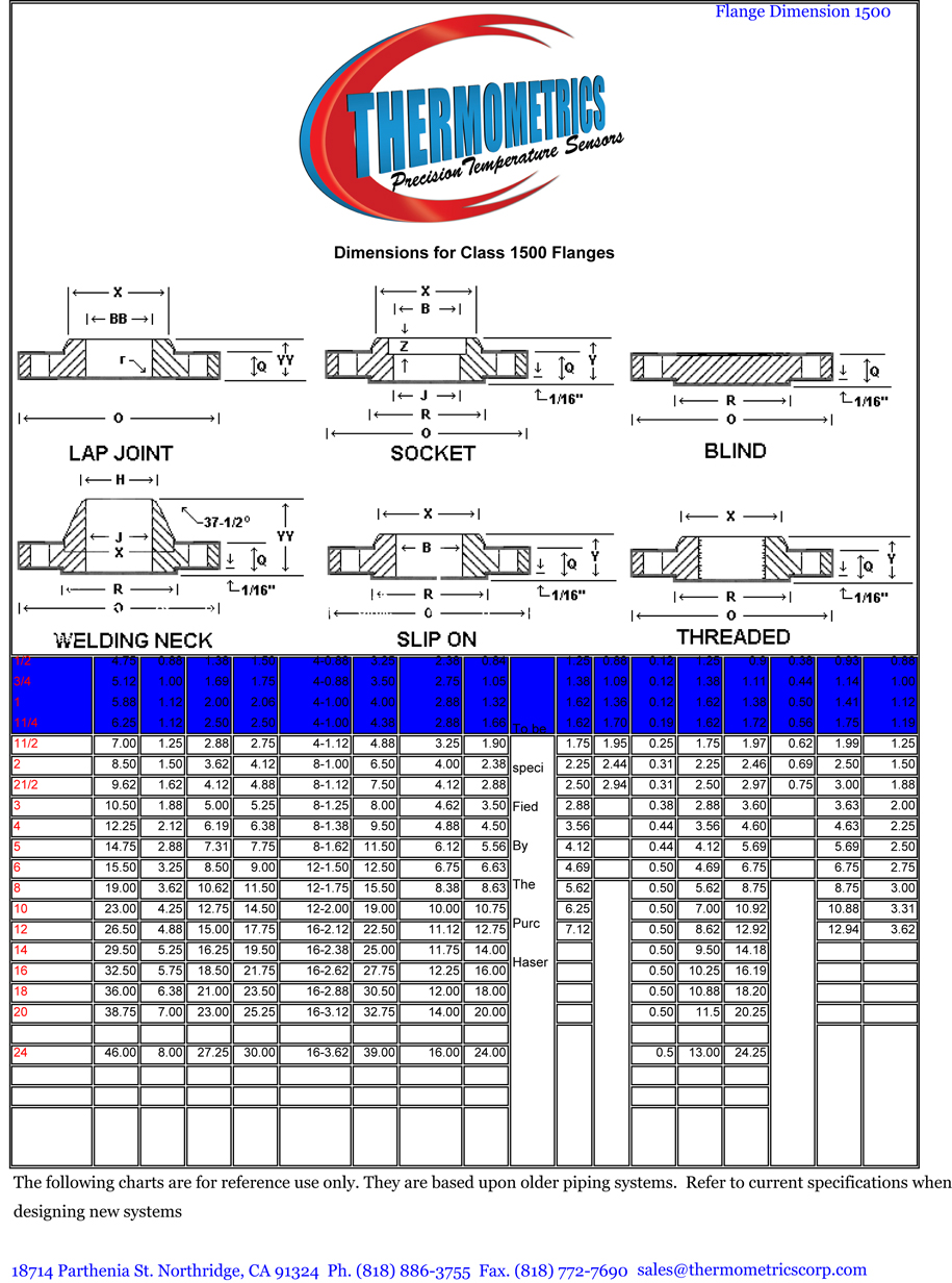 Flange Dimensions Table Flange Dimensions